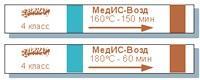 Индикатор стер. МедИС-180-60-1 (1000)